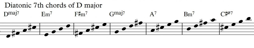 Diatonic Approach 3 Diatonic 7th chords on a II-V-I in D - 7th chords of the scale