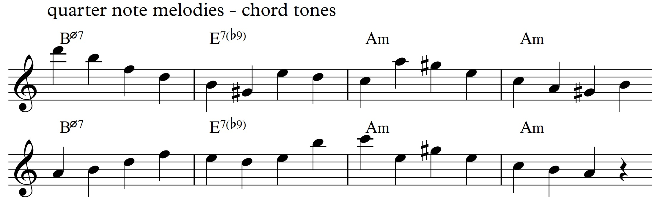 Diatonic approach 4 minor ii v i sren ballegaard diatonic approach 4 minor ii v i0002 quarternote melody chord tones2 hexwebz Choice Image