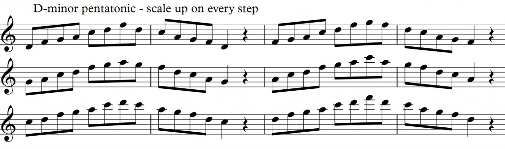 Blues - with a pentatonic scale_0003 scale exercise every step