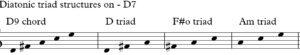 Diatonic Approach 2 - Triads_0001 - Diatonic triads structures D7