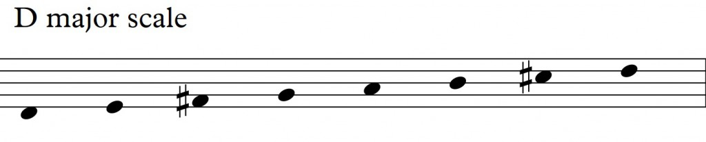Diatonic Approach 3 Diatonic 7th chords on a II-V-I in D - Dmajor scale