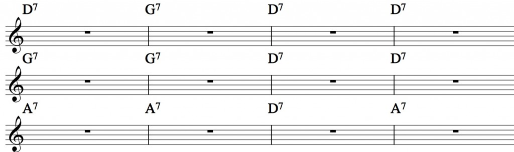 Blues - with a pentatonic scale_0005 the form