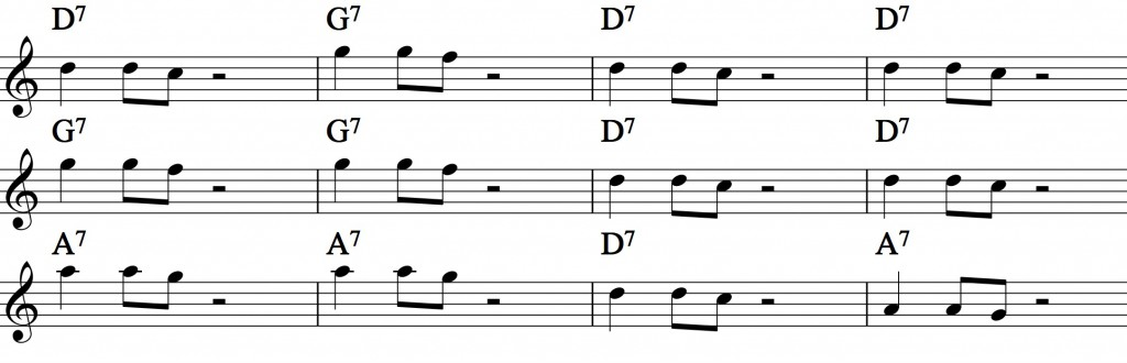 Blues - with a pentatonic scale_0012 groups+form exercise1