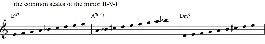 Diatonic approach 6 - minor II-V-I - diatonic 7th chords - diatonic scales